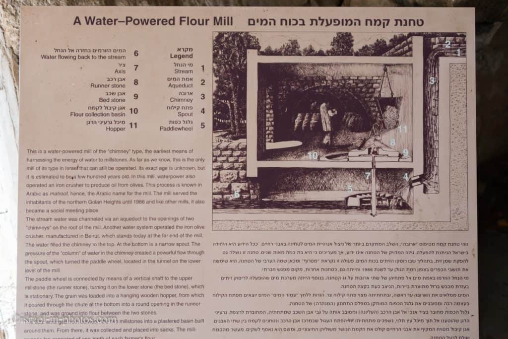 Water Powered Flour Mill